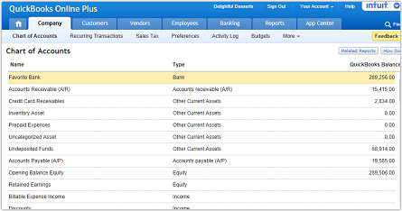 ... Online makes it easy to setup, access, and edit your Chart of Accounts